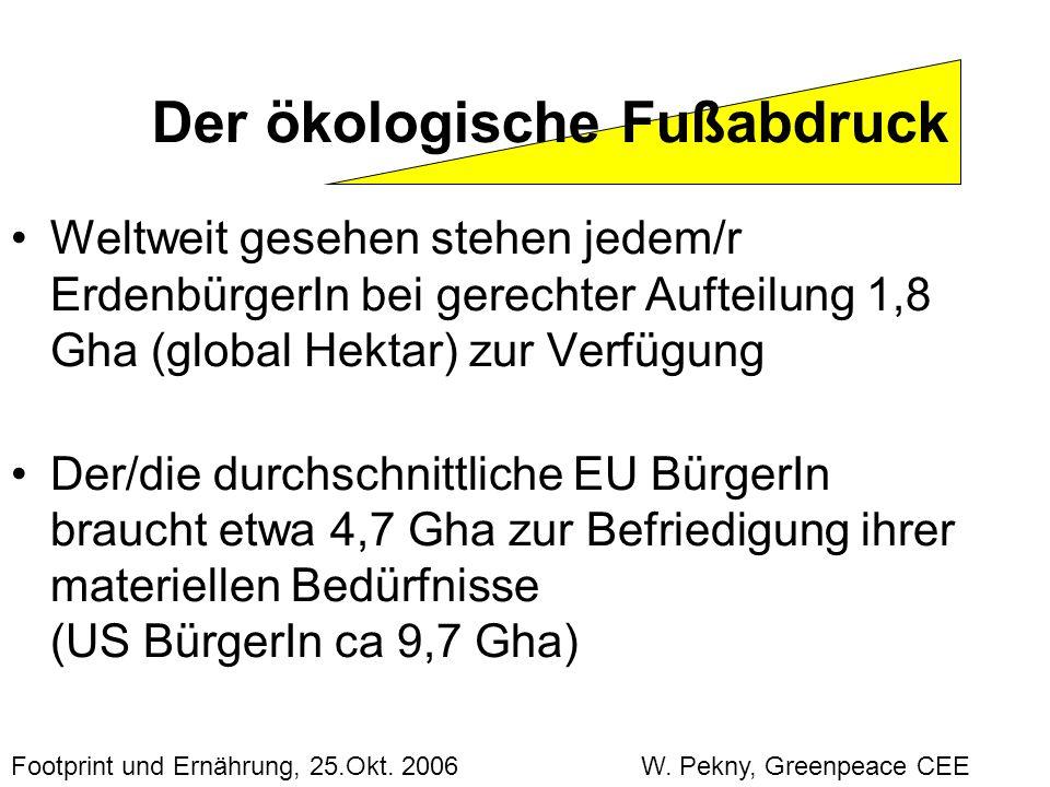 Weltweit gesehen stehen jedem/r ErdenbürgerIn bei gerechter Aufteilung 1,8 Gha (global Hektar) zur Verfügung Der/die durchschnittliche EU BürgerIn bra