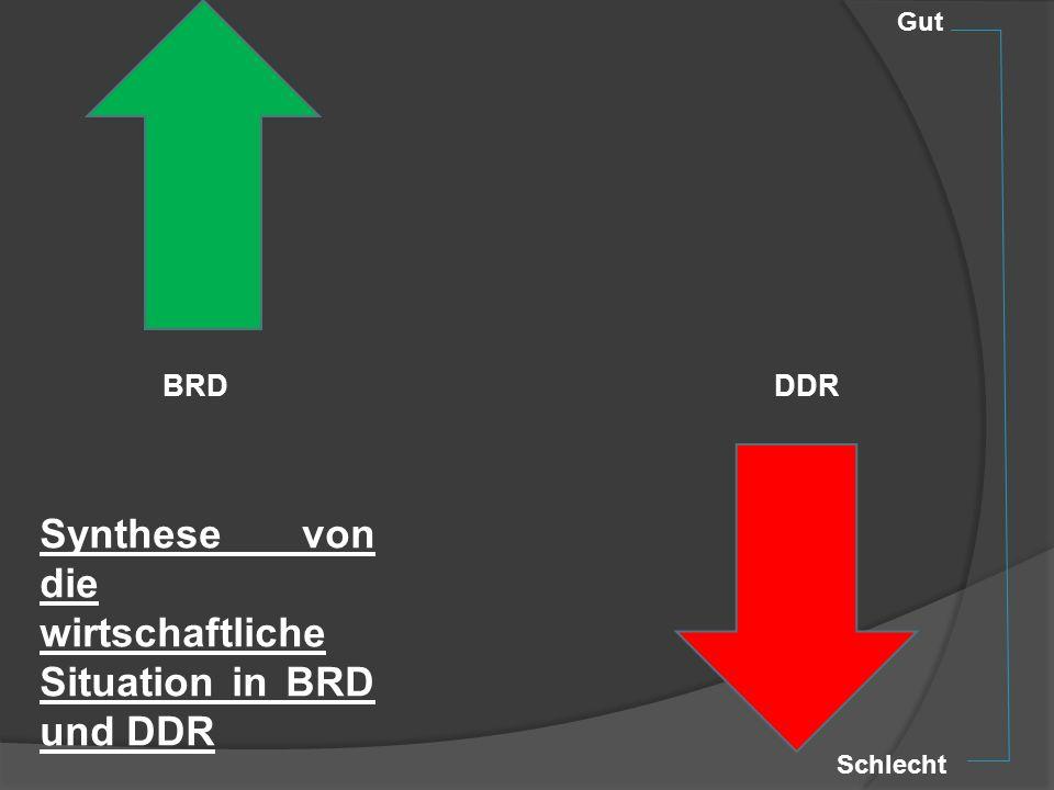 BRD DDR Gut Schlecht Synthese von die wirtschaftliche Situation in BRD und DDR