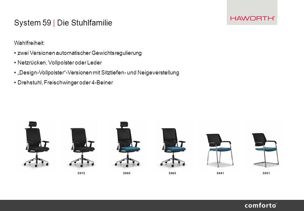 System 59 | Die Stuhlfamilie Wahlfreiheit: zwei Versionen automatischer Gewichtsregulierung Netzrücken, Vollpolster oder Leder Design-Vollpolster-Vers