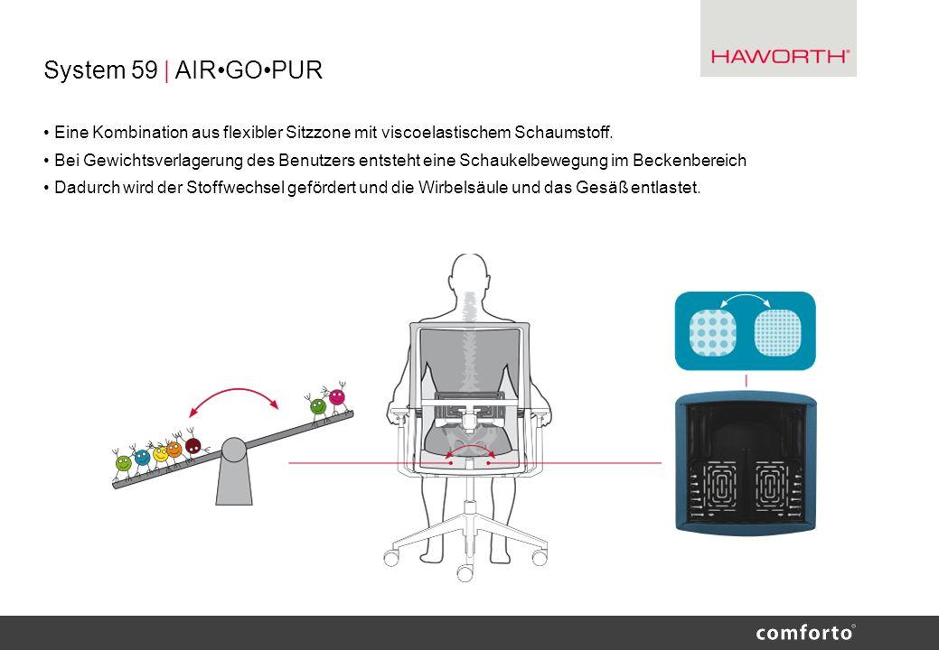 System 59 | AIRGOPUR Eine Kombination aus flexibler Sitzzone mit viscoelastischem Schaumstoff. Bei Gewichtsverlagerung des Benutzers entsteht eine Sch
