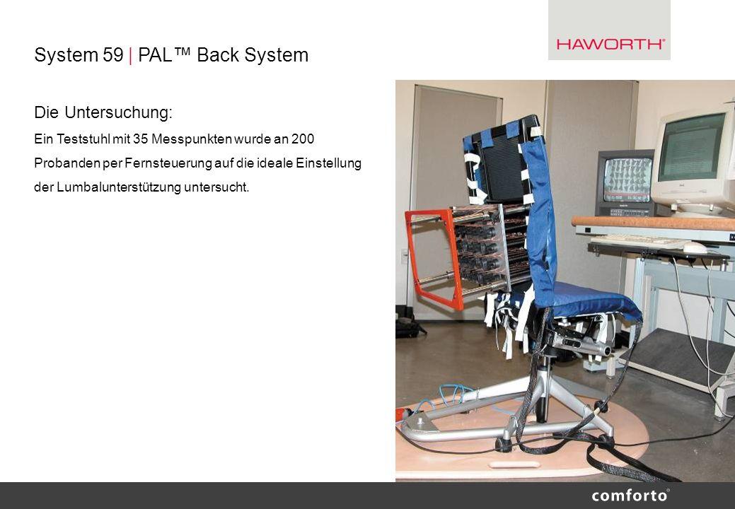 System 59 | PAL Back System Die Untersuchung: Ein Teststuhl mit 35 Messpunkten wurde an 200 Probanden per Fernsteuerung auf die ideale Einstellung der