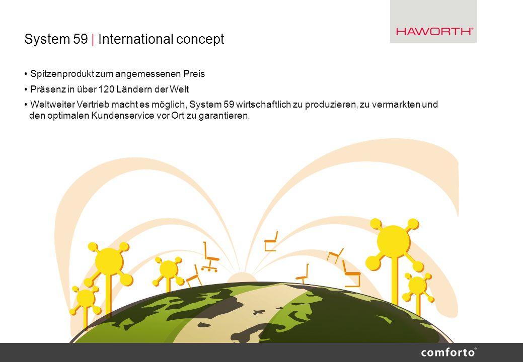 System 59 | International concept Spitzenprodukt zum angemessenen Preis Präsenz in über 120 Ländern der Welt Weltweiter Vertrieb macht es möglich, Sys