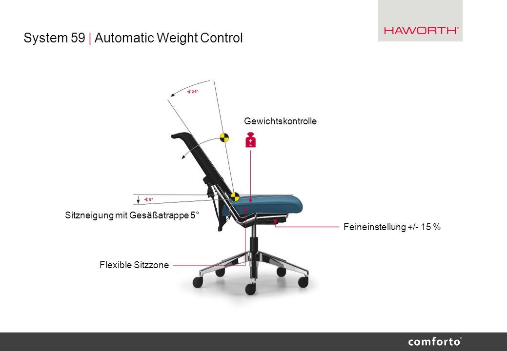 System 59 | Automatic Weight Control Gewichtskontrolle Feineinstellung +/- 15 % Sitzneigung mit Gesäßatrappe 5° Flexible Sitzzone