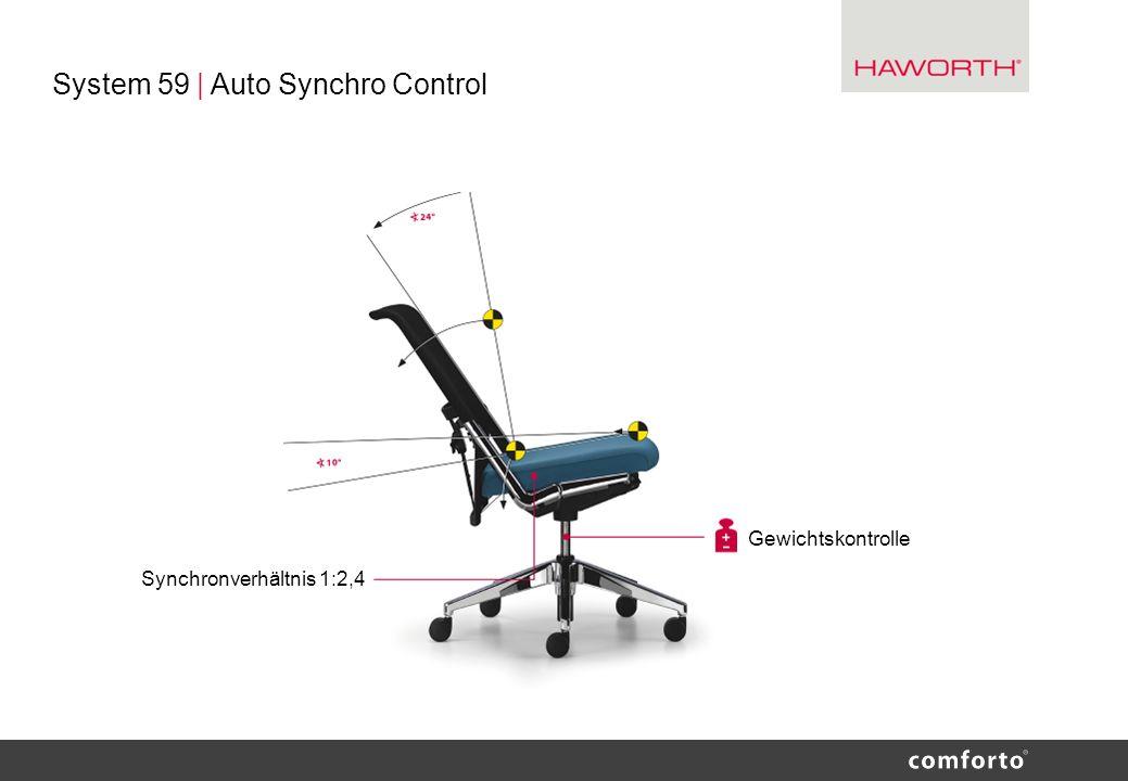 System 59 | Auto Synchro Control Gewichtskontrolle Synchronverhältnis 1:2,4