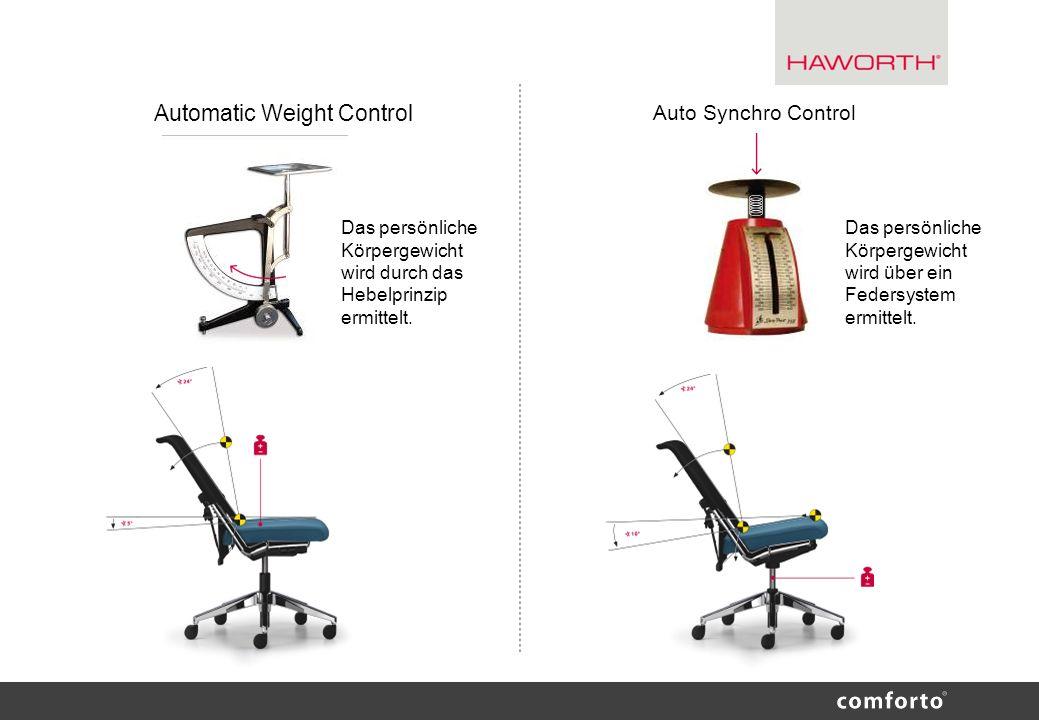 Automatic Weight Control Auto Synchro Control Das persönliche Körpergewicht wird über ein Federsystem ermittelt. Das persönliche Körpergewicht wird du