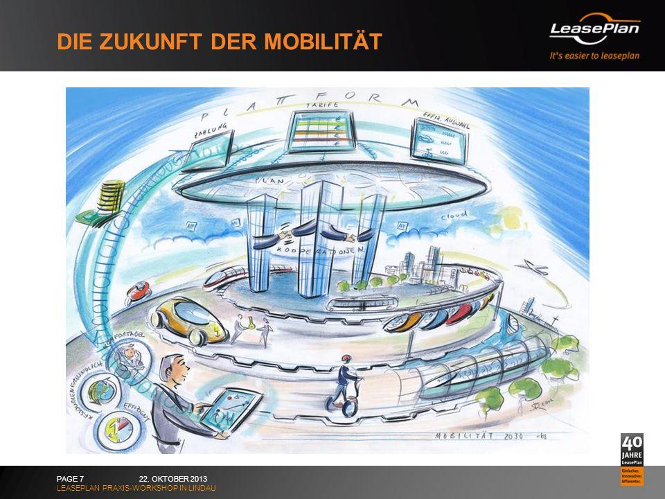 DIE ZUKUNFT DER MOBILITÄT 22. OKTOBER 2013 LEASEPLAN PRAXIS-WORKSHOP IN LINDAU PAGE 7