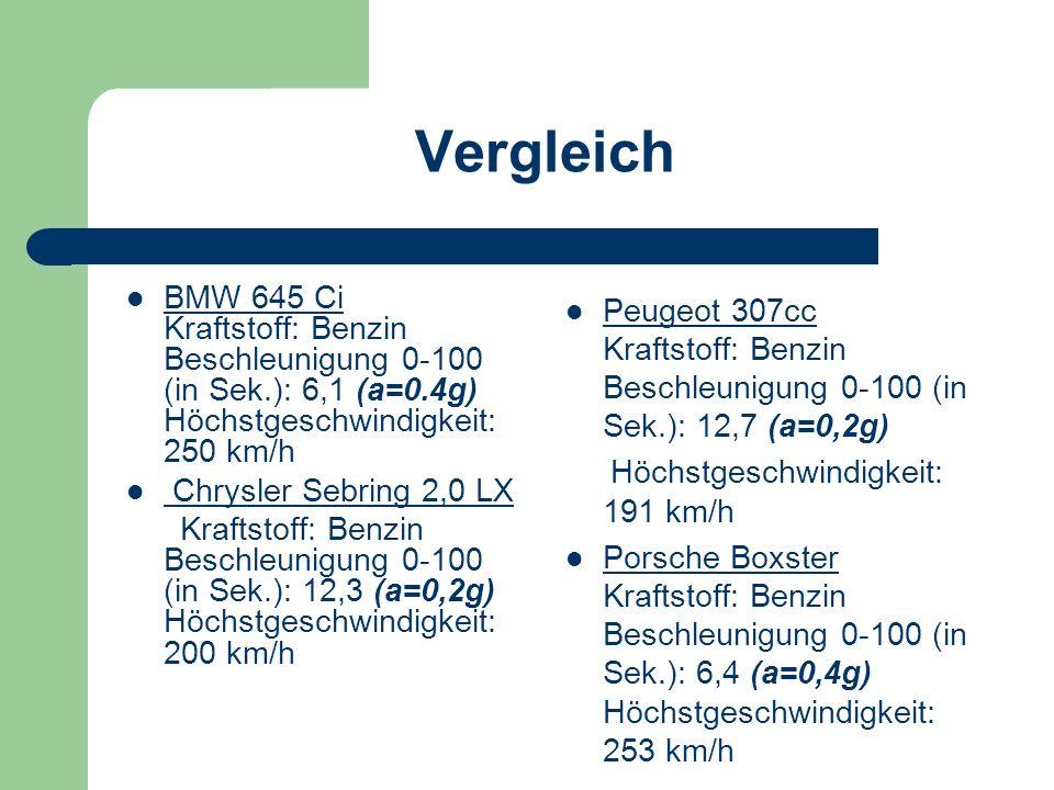 Formel1 BMW-Williams FW26 Gewicht: 605 kg Leistung: ca. 900 PS Beschleunigung: von 0 auf 200 km/h in weniger als 5 Sekunden (1,1g)