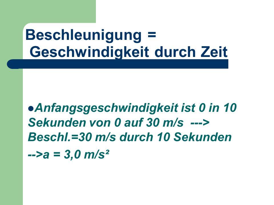Beschleunigung = Geschwindigkeit durch Zeit Anfangsgeschwindigkeit ist 0 in 10 Sekunden von 0 auf 30 m/s ---> Beschl.=30 m/s durch 10 Sekunden -->a = 3,0 m/s²