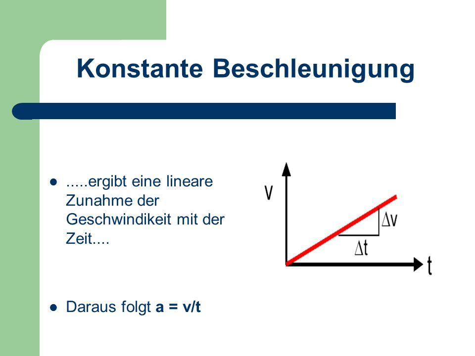 Konstante Beschleunigung.....ergibt eine lineare Zunahme der Geschwindikeit mit der Zeit....