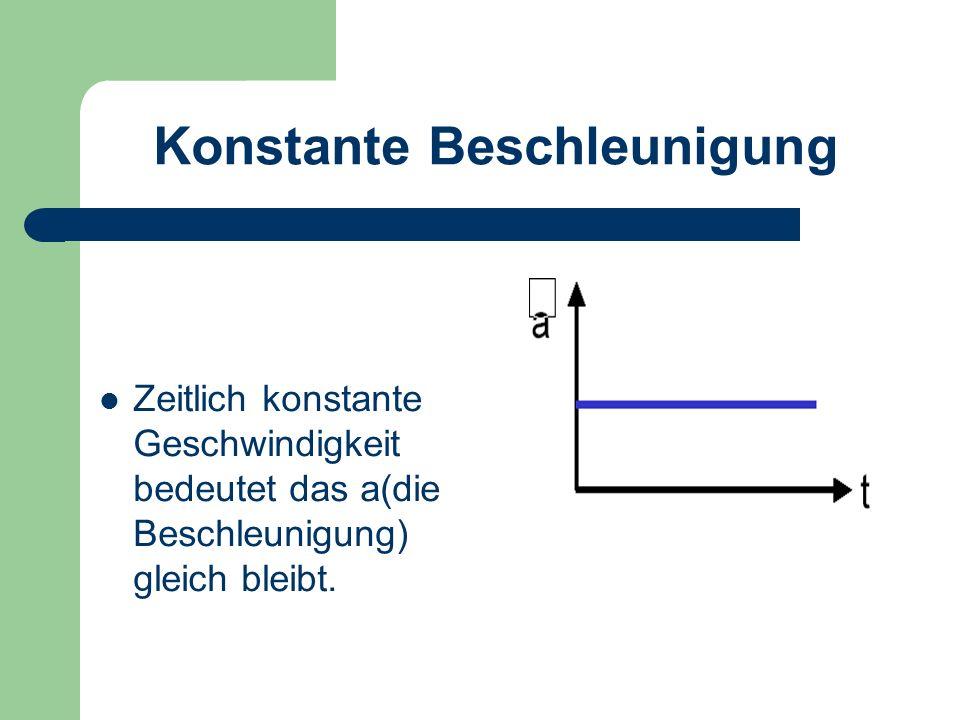 Konstante Beschleunigung.....ergibt eine lineare Zunahme der Geschwindikeit mit der Zeit.... Daraus folgt a = v/t