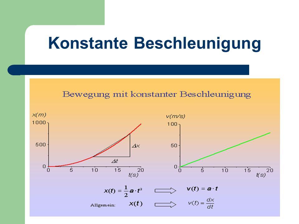 Beschleunigung Es gibt geradlinige Beschleunigungen (Bremsen und Wegfahren) bei einer Kurve wirken Zentripetal- und Zentrifugalkraft auf einen Körper