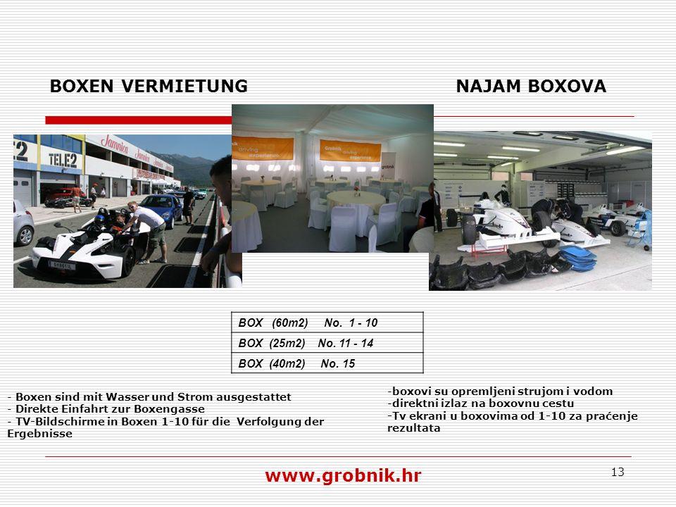 13 BOXEN VERMIETUNG NAJAM BOXOVA BOX (60m2) No. 1 - 10 BOX (25m2) No. 11 - 14 BOX (40m2) No. 15 - Boxen sind mit Wasser und Strom ausgestattet - Direk