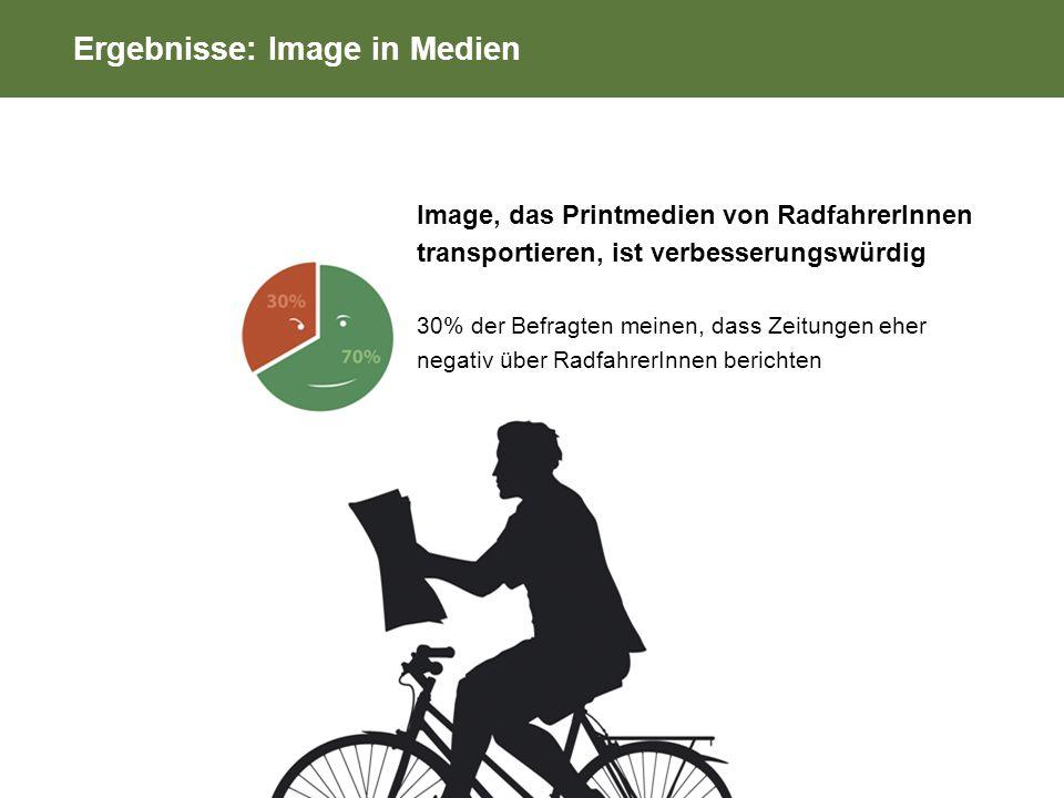 Ergebnisse: Image in Medien Image, das Printmedien von RadfahrerInnen transportieren, ist verbesserungswürdig 30% der Befragten meinen, dass Zeitungen eher negativ über RadfahrerInnen berichten
