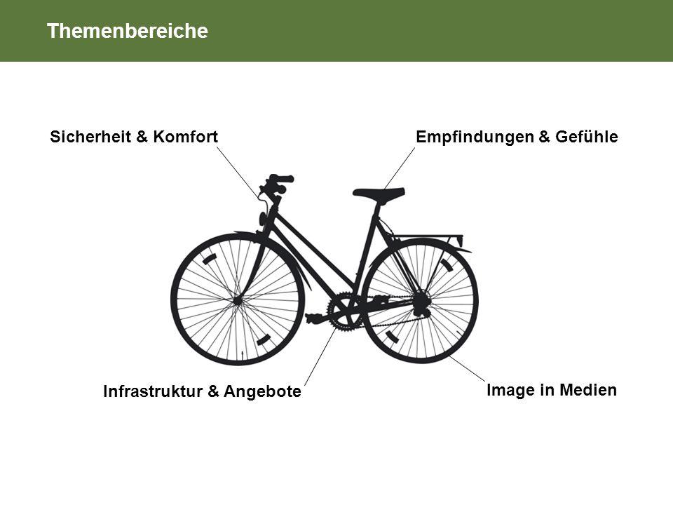 Ergebnissse: Empfindungen & Gefühle Radfahren macht Spaß 97% der RadfahrerInnen bereitet Radfahren großen Spaß RadfahrerInnen fühlen sich respektiert und sicher Fast drei Viertel fühlen sich ernst genommen.