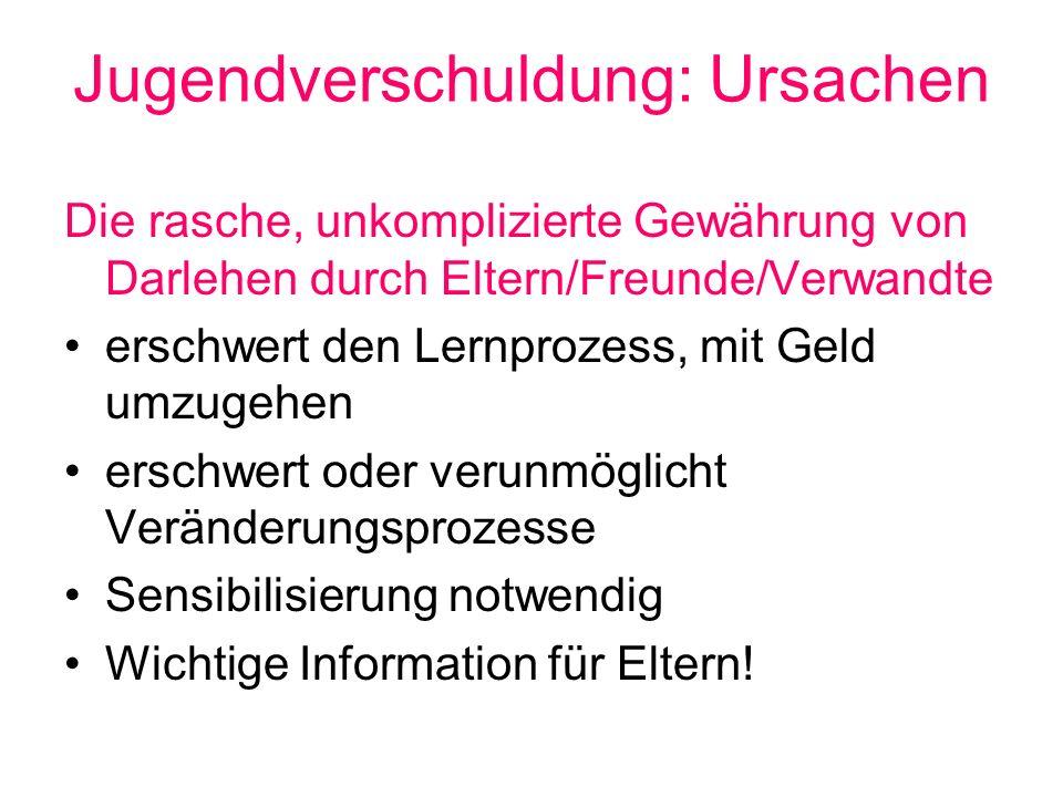 Wichtige Internet-Adressen www.schulden.ch Tipps bei Schulden, Musterbriefe, Spartipps etc.