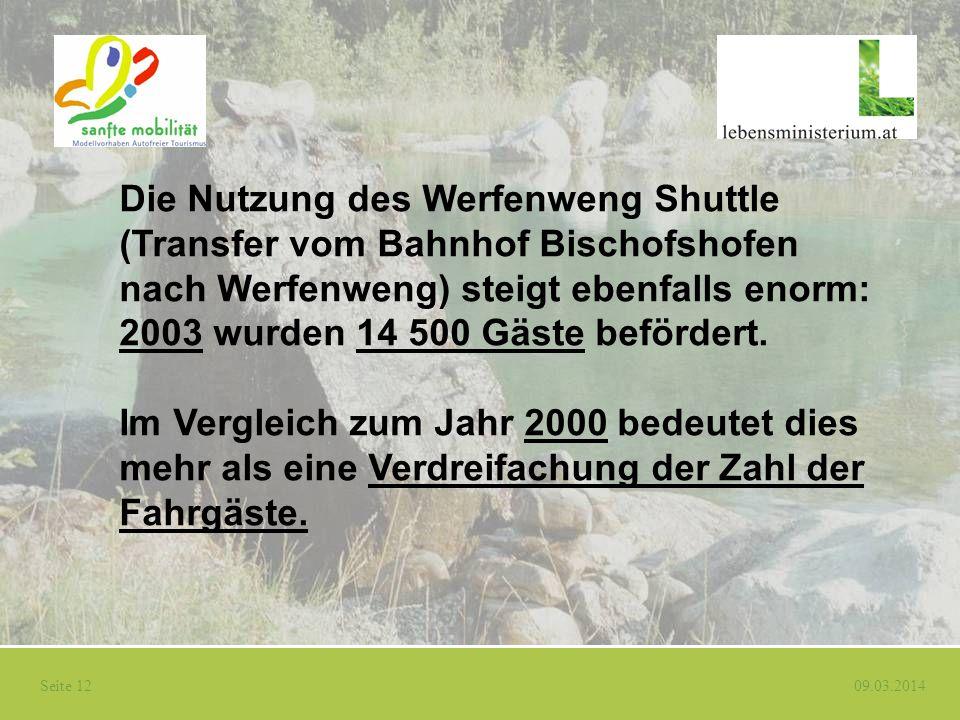 Seite 12 09.03.2014 Die Nutzung des Werfenweng Shuttle (Transfer vom Bahnhof Bischofshofen nach Werfenweng) steigt ebenfalls enorm: 2003 wurden 14 500