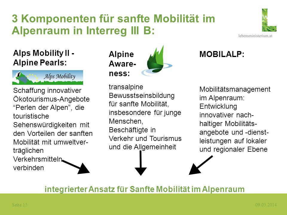 Seite 15 09.03.2014 3 Komponenten für sanfte Mobilität im Alpenraum in Interreg III B: MOBILALP: Mobilitätsmanagement im Alpenraum: Entwicklung innova