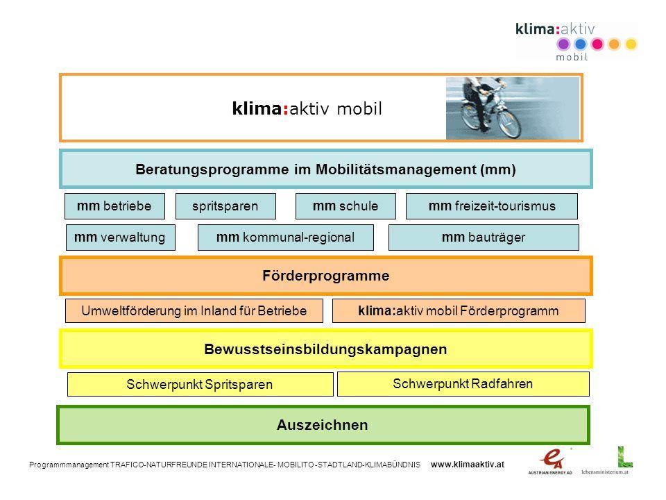 Programmmanagement TRAFICO-NATURFREUNDE INTERNATIONALE- MOBILITO -STADTLAND-KLIMABÜNDNIS www.klimaaktiv.at Beratungsprogramme im Mobilitätsmanagement