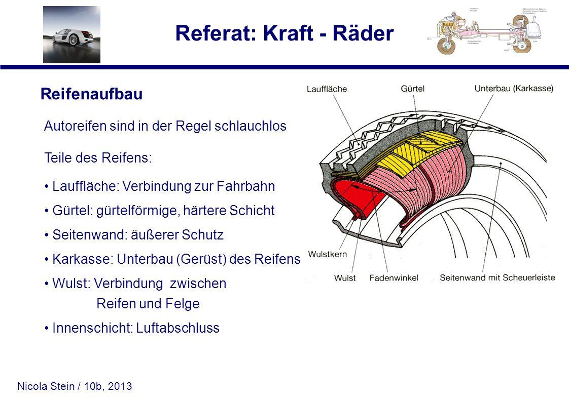 Nicola Stein / 10b, 2013 Referat: Kraft - Räder Reifenaufbau Autoreifen sind in der Regel schlauchlos Lauffläche: Verbindung zur Fahrbahn Gürtel: gürt
