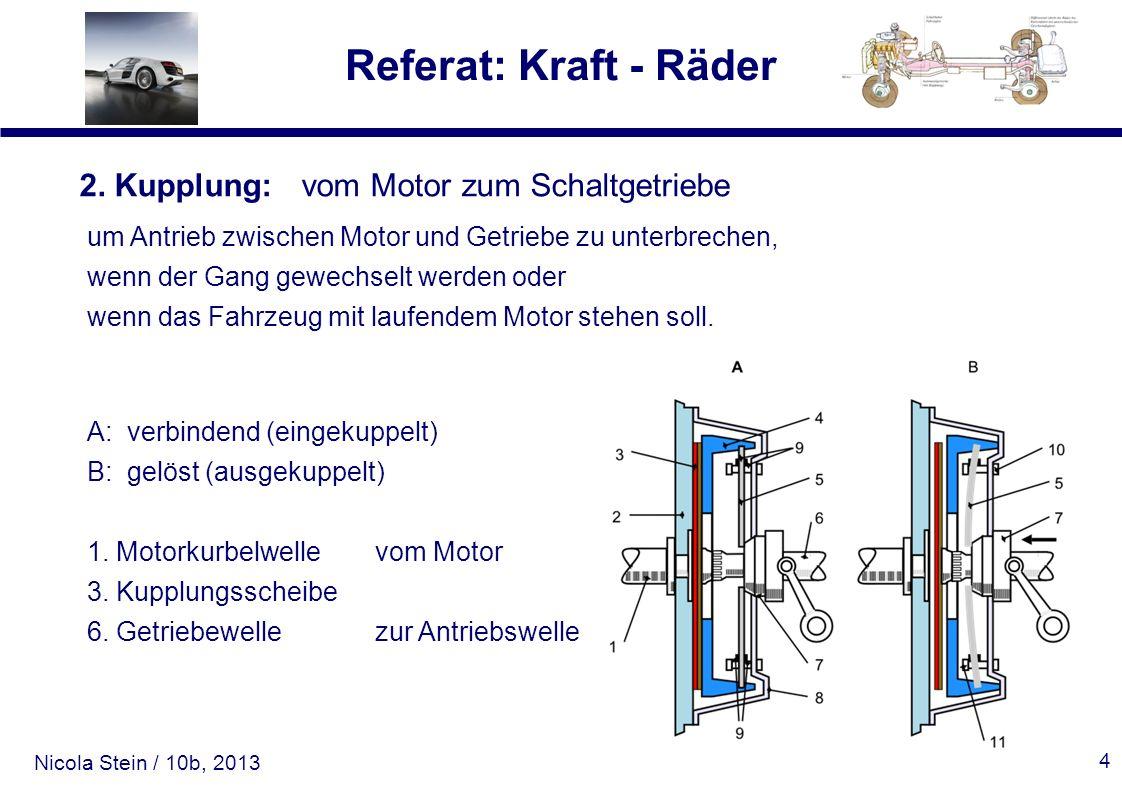 Nicola Stein / 10b, 2013 Referat: Kraft - Räder 4 2. Kupplung: vom Motor zum Schaltgetriebe um Antrieb zwischen Motor und Getriebe zu unterbrechen, we