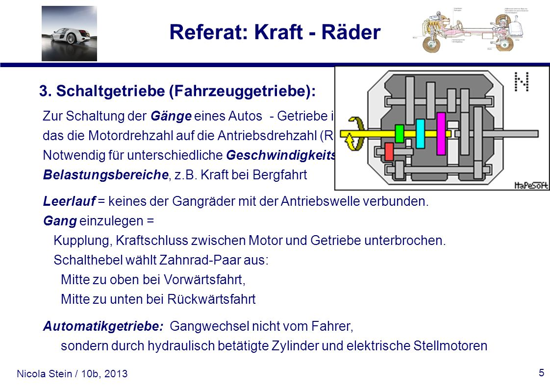 Nicola Stein / 10b, 2013 Referat: Kraft - Räder 5 3. Schaltgetriebe (Fahrzeuggetriebe): Zur Schaltung der Gänge eines Autos - Getriebe im Antriebsstra