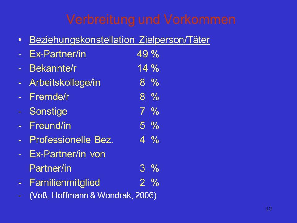 10 Verbreitung und Vorkommen Beziehungskonstellation Zielperson/Täter -Ex-Partner/in49 % -Bekannte/r14 % -Arbeitskollege/in 8 % -Fremde/r 8 % -Sonstig