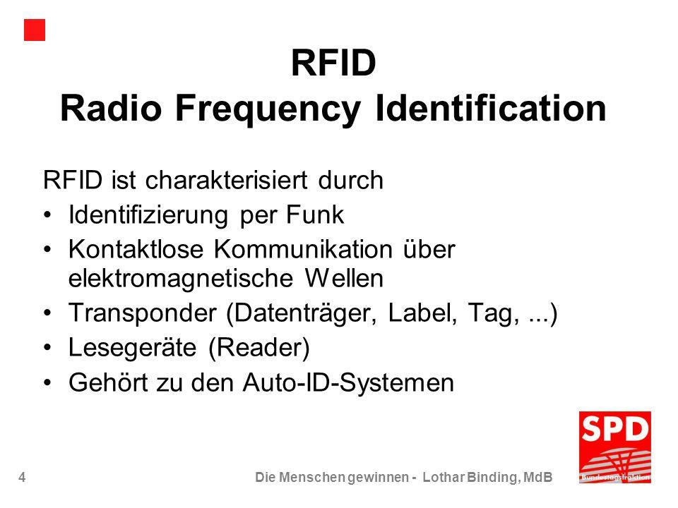 5Die Menschen gewinnen - Lothar Binding, MdB RFID Kommunikationsarchitektur Schematischer Aufbau RFID Lesegerät Transponder Kontaktloser Datenträger Energie Daten Takt Daten Applikation