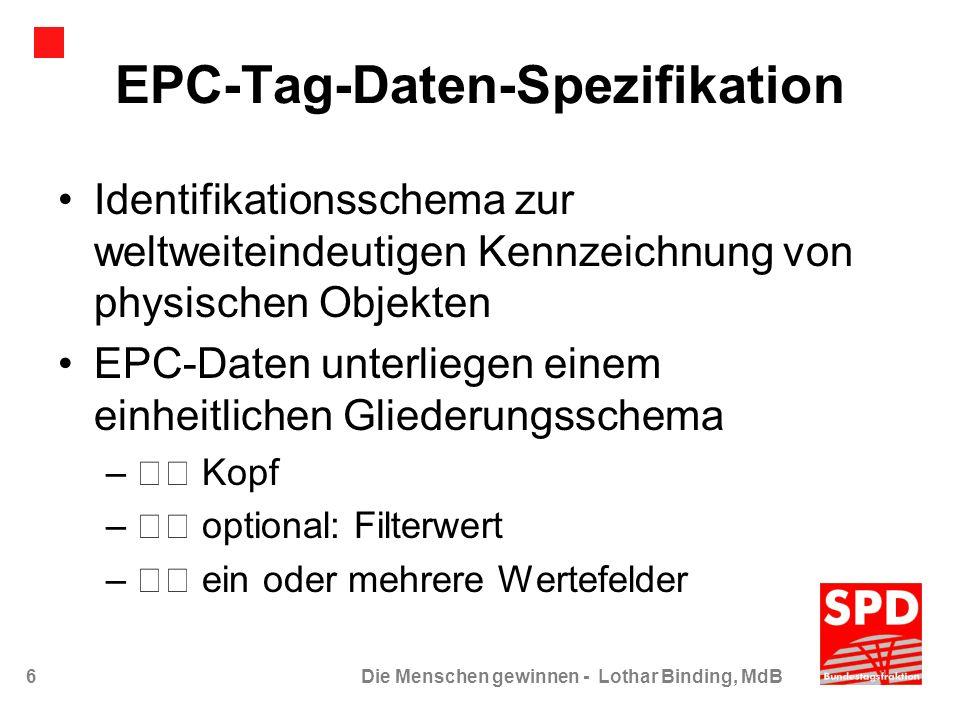 6Die Menschen gewinnen - Lothar Binding, MdB EPC-Tag-Daten-Spezifikation Identifikationsschema zur weltweiteindeutigen Kennzeichnung von physischen Ob