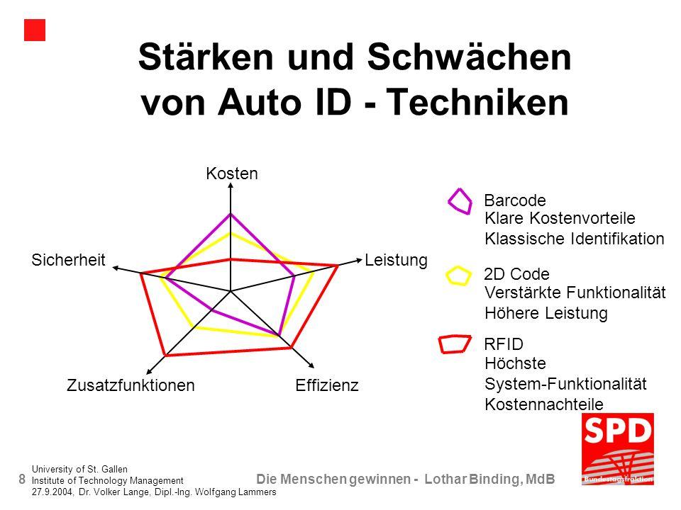 8Die Menschen gewinnen - Lothar Binding, MdB Stärken und Schwächen von Auto ID - Techniken Kosten Leistung EffizienzZusatzfunktionen Sicherheit RFID 2