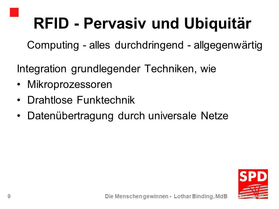 9Die Menschen gewinnen - Lothar Binding, MdB Integration grundlegender Techniken, wie Mikroprozessoren Drahtlose Funktechnik Datenübertragung durch un