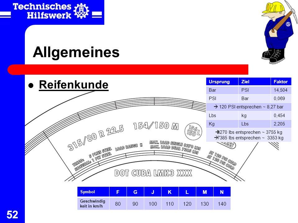 52 Allgemeines Reifenkunde Symbol FGJKLMN Geschwindig keit in km/h 8090100110120130140 UrsprungZielFaktor BarPSI14,504 PSIBar0,069 120 PSI entsprechen