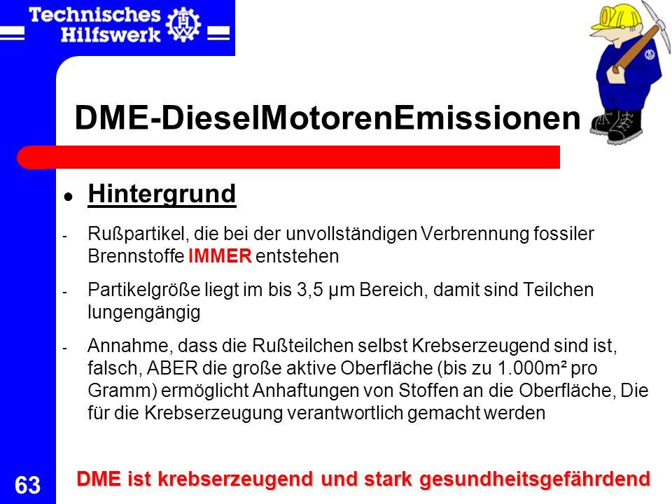63 DME-DieselMotorenEmissionen Hintergrund - Rußpartikel, die bei der unvollständigen Verbrennung fossiler Brennstoffe IMMER entstehen - Partikelgröße