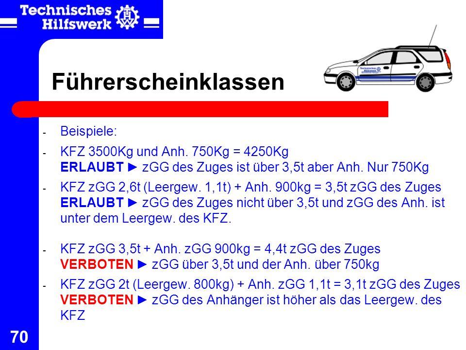 70 - Beispiele: - KFZ 3500Kg und Anh. 750Kg = 4250Kg ERLAUBT zGG des Zuges ist über 3,5t aber Anh. Nur 750Kg - KFZ zGG 2,6t (Leergew. 1,1t) + Anh. 900