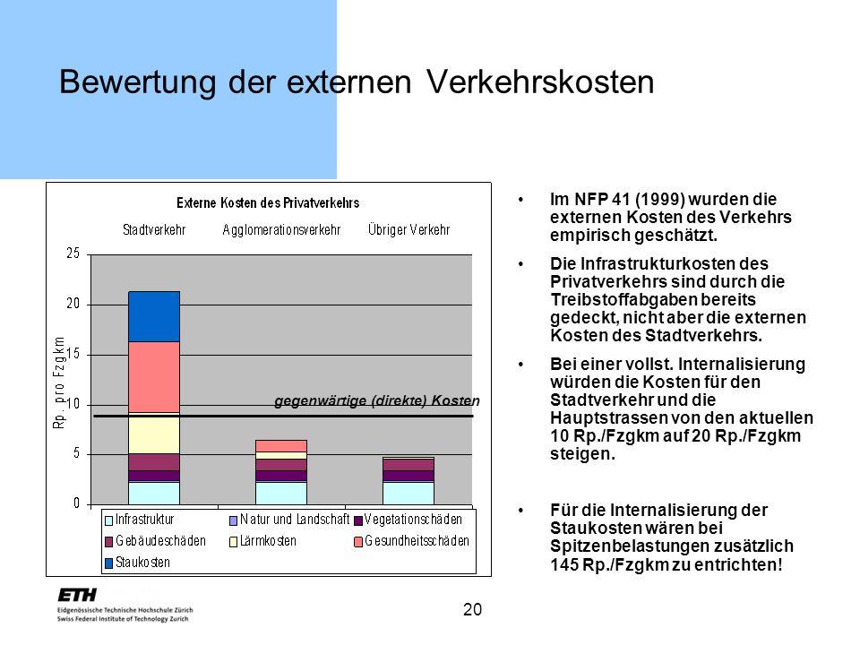 20 Bewertung der externen Verkehrskosten Im NFP 41 (1999) wurden die externen Kosten des Verkehrs empirisch geschätzt. Die Infrastrukturkosten des Pri