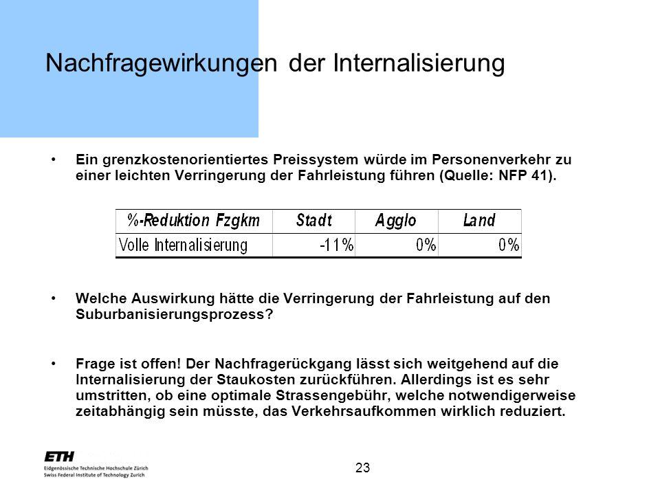 23 Nachfragewirkungen der Internalisierung Ein grenzkostenorientiertes Preissystem würde im Personenverkehr zu einer leichten Verringerung der Fahrlei
