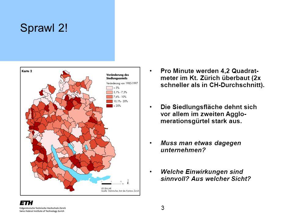3 Sprawl 2! Pro Minute werden 4,2 Quadrat- meter im Kt. Zürich überbaut (2x schneller als in CH-Durchschnitt). Die Siedlungsfläche dehnt sich vor alle