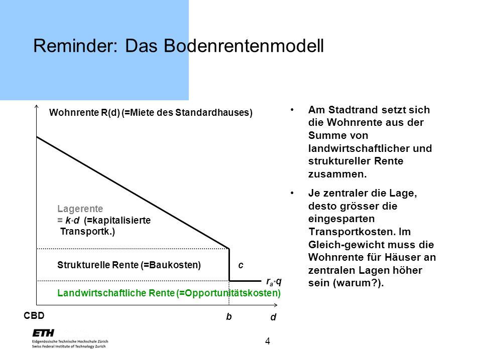 4 Reminder: Das Bodenrentenmodell Am Stadtrand setzt sich die Wohnrente aus der Summe von landwirtschaftlicher und struktureller Rente zusammen. Je ze