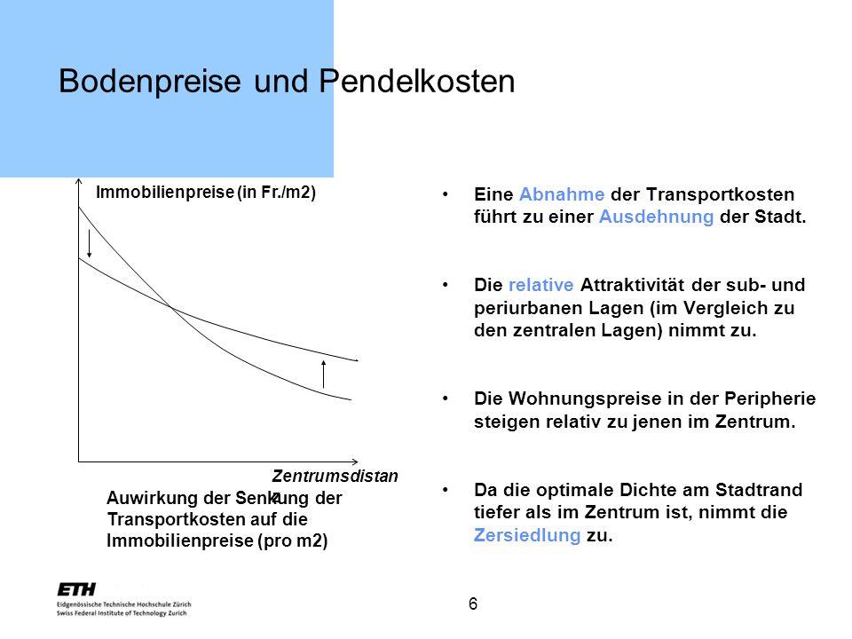 6 Bodenpreise und Pendelkosten Eine Abnahme der Transportkosten führt zu einer Ausdehnung der Stadt. Die relative Attraktivität der sub- und periurban
