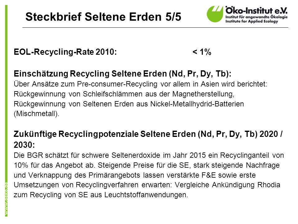 EOL-Recycling-Rate 2010: < 1% Einschätzung Recycling Seltene Erden (Nd, Pr, Dy, Tb): Über Ansätze zum Pre-consumer-Recycling vor allem in Asien wird berichtet: Rückgewinnung von Schleifschlämmen aus der Magnetherstellung, Rückgewinnung von Seltenen Erden aus Nickel-Metallhydrid-Batterien (Mischmetall).