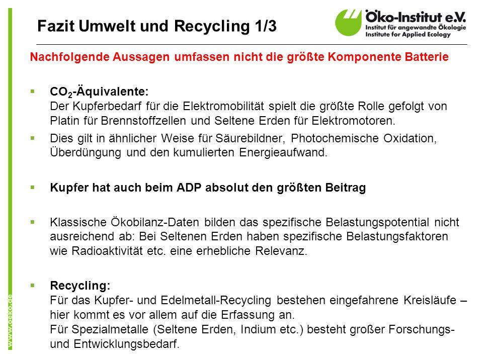 Fazit Umwelt und Recycling 1/3 Nachfolgende Aussagen umfassen nicht die größte Komponente Batterie CO 2 -Äquivalente: Der Kupferbedarf für die Elektro