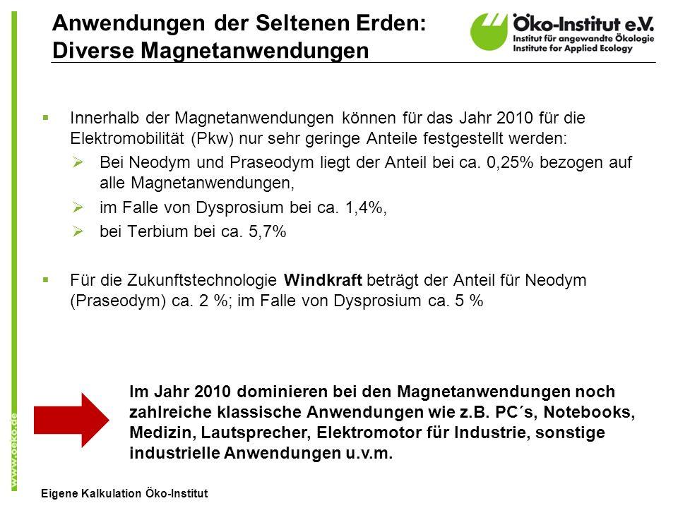 Anwendungen der Seltenen Erden: Diverse Magnetanwendungen Innerhalb der Magnetanwendungen können für das Jahr 2010 für die Elektromobilität (Pkw) nur sehr geringe Anteile festgestellt werden: Bei Neodym und Praseodym liegt der Anteil bei ca.