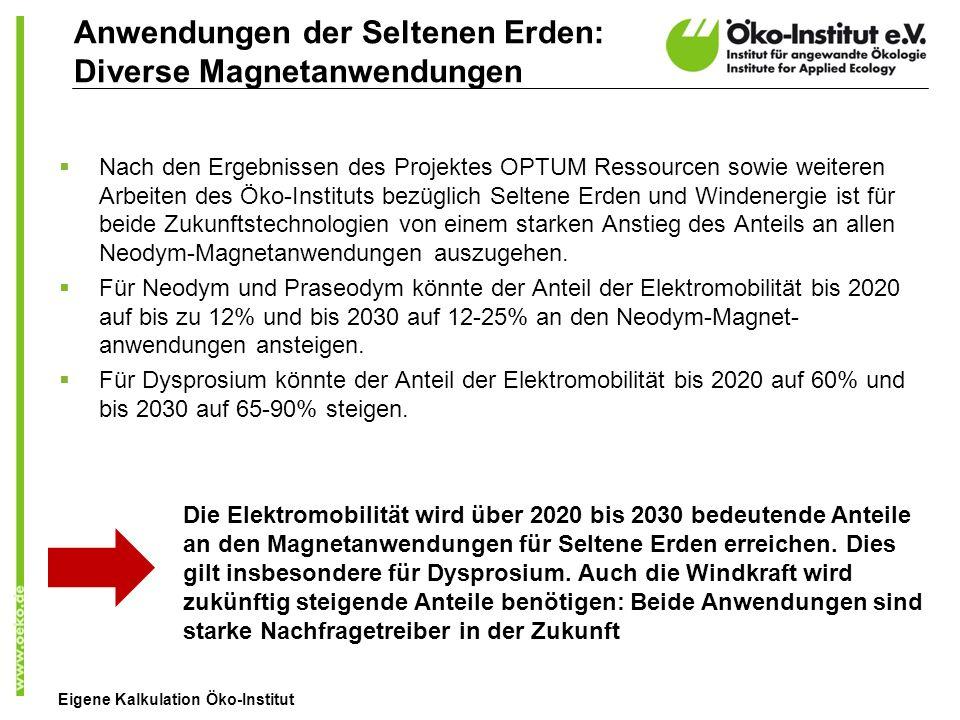 Anwendungen der Seltenen Erden: Diverse Magnetanwendungen Nach den Ergebnissen des Projektes OPTUM Ressourcen sowie weiteren Arbeiten des Öko-Institut
