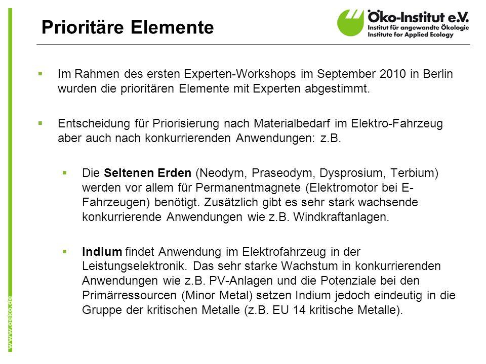 Prioritäre Elemente Im Rahmen des ersten Experten-Workshops im September 2010 in Berlin wurden die prioritären Elemente mit Experten abgestimmt. Entsc