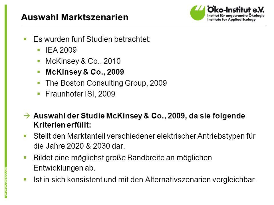 Es wurden fünf Studien betrachtet: IEA 2009 McKinsey & Co., 2010 McKinsey & Co., 2009 The Boston Consulting Group, 2009 Fraunhofer ISI, 2009 Auswahl d