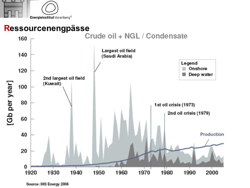 Dr.A. Gross, Juni 08 Neben 35 Biogasanlagen rund 900 Photovoltaikanlagen mit 8,4 MW (ca.