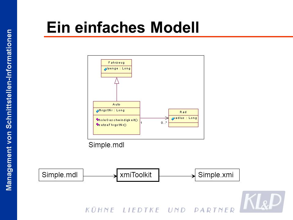 Management von Schnittstellen-Informationen Ein einfaches Modell Simple.mdl xmiToolkit Simple.xmi