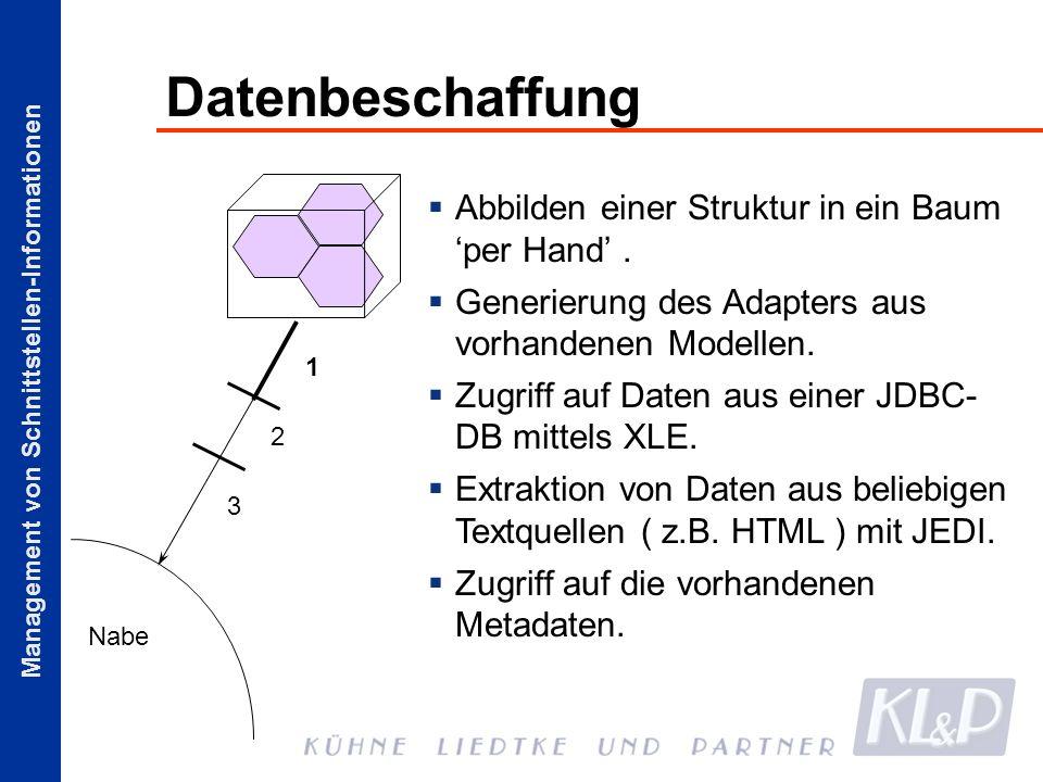 Management von Schnittstellen-Informationen Datenbeschaffung Abbilden einer Struktur in ein Baum per Hand. Generierung des Adapters aus vorhandenen Mo