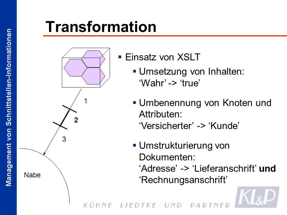 Management von Schnittstellen-Informationen Transformation Einsatz von XSLT Umsetzung von Inhalten: Wahr -> true Umbenennung von Knoten und Attributen