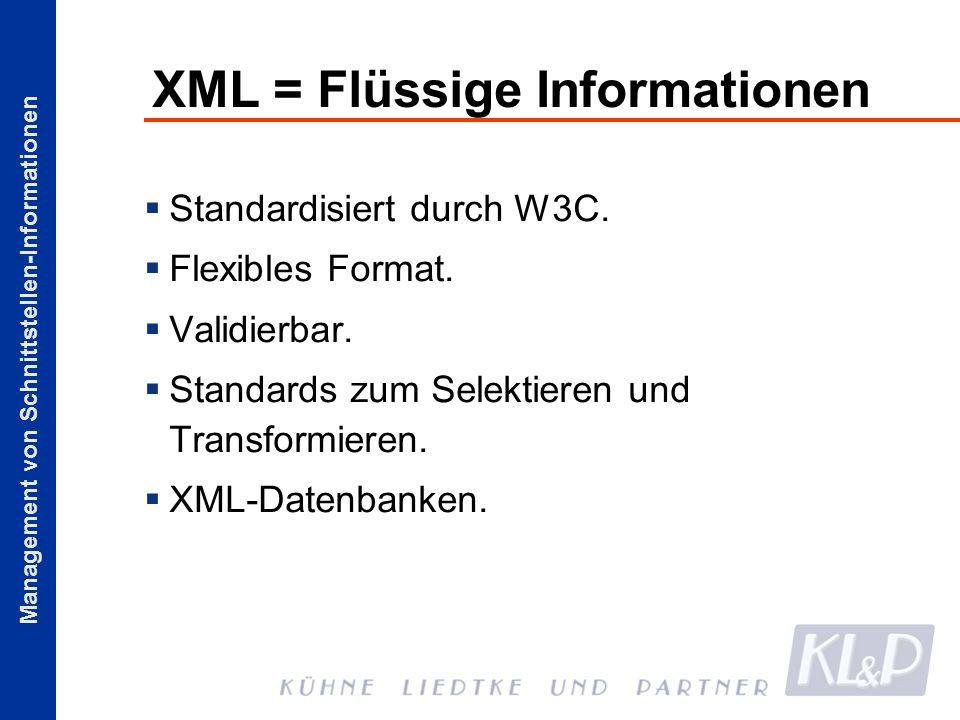 Management von Schnittstellen-Informationen XML = Flüssige Informationen Standardisiert durch W3C. Flexibles Format. Validierbar. Standards zum Selekt