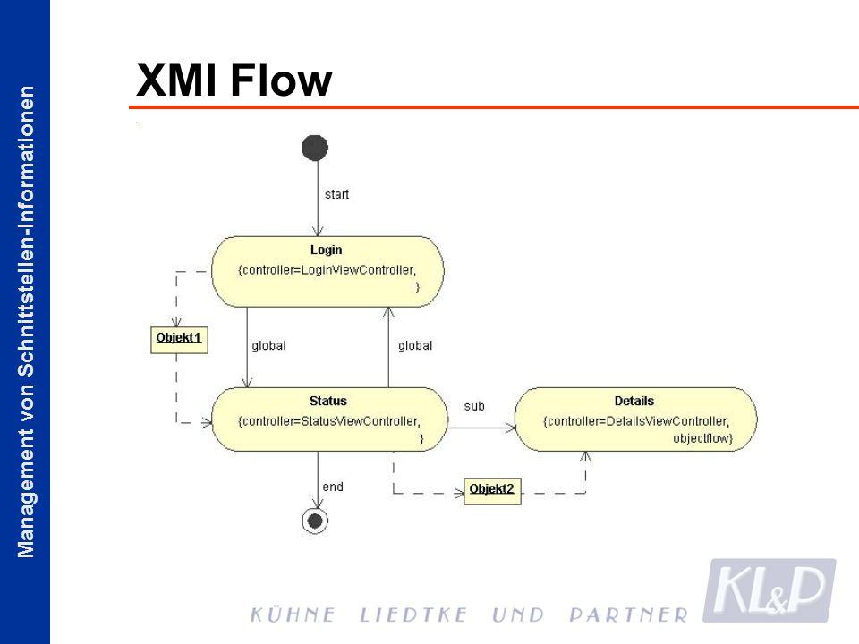 Management von Schnittstellen-Informationen XMI Flow
